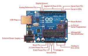 diagrama esquematico Arduino Uno